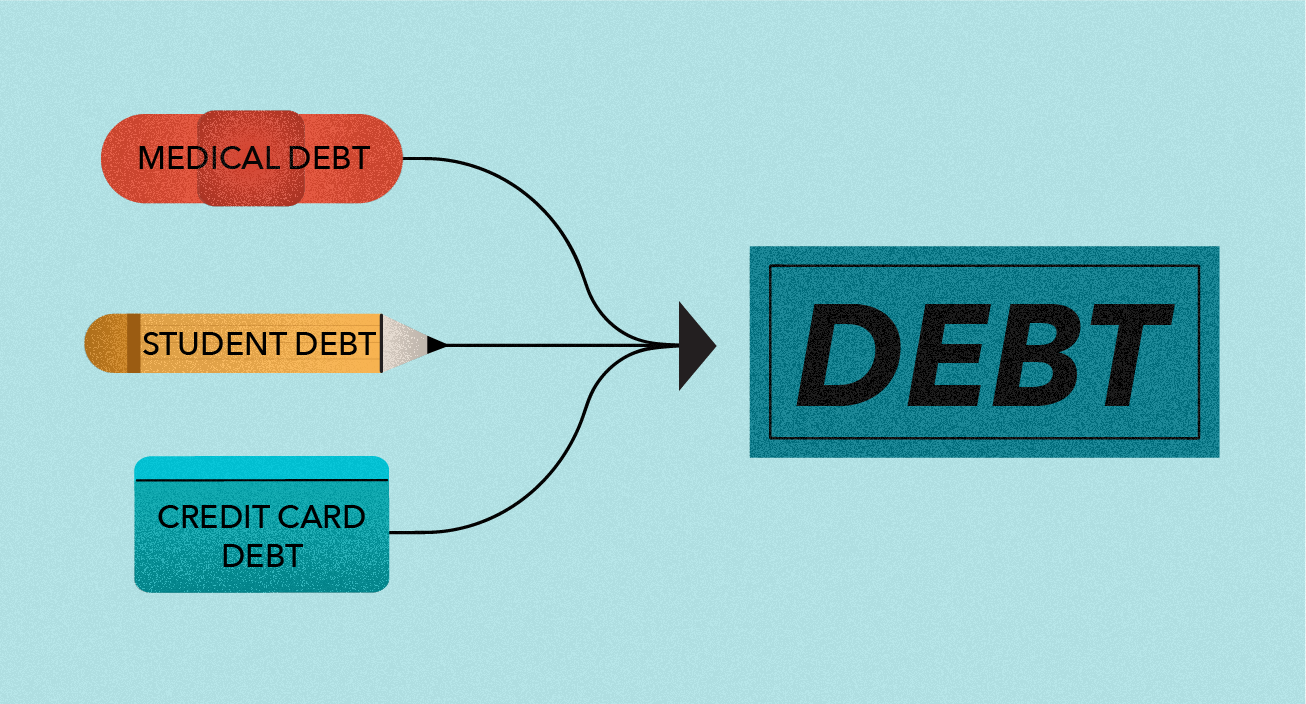 Everything About Debt Consolidation