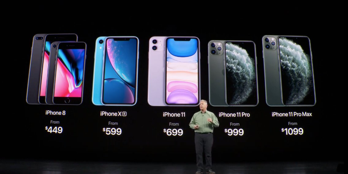 'By Innovation Only'? Apple's iPhone 11 event should have been called 'By Iteration Only' instead. (AAPL)